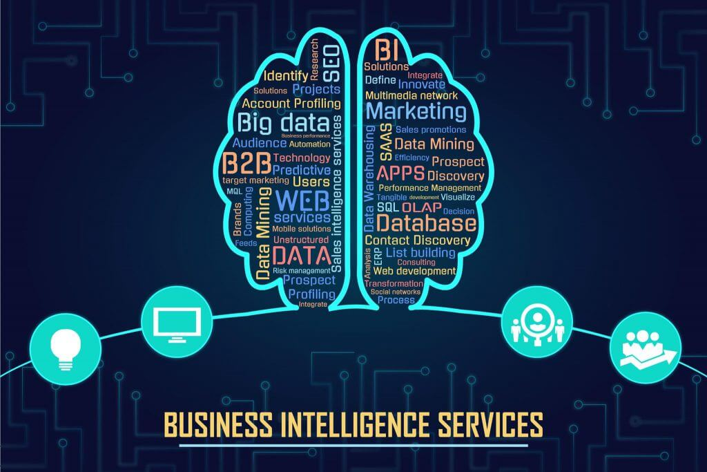 business intelligenc services