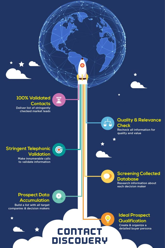 Contact-Discovery-Services-infographic-new